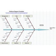 10 free six sigma templates available to download fishbone diagram sipoc diagram and - Fishbone Diagram Doc