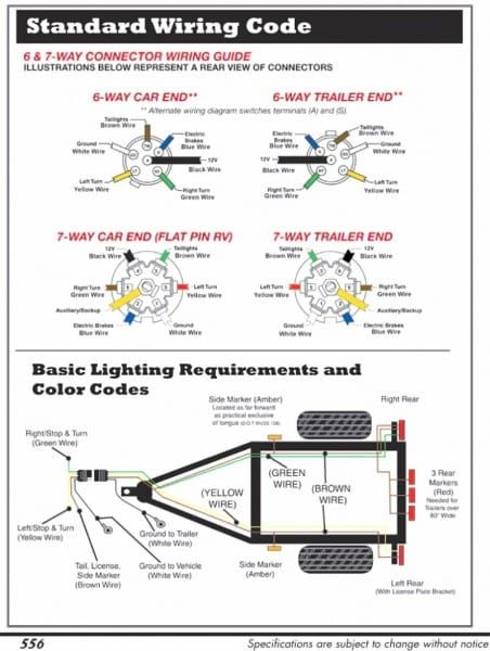 Hopkins 7 Way Plug Wiring Diagram   Diagram   Trailer wiring ... on