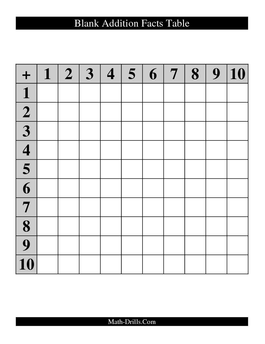 Blank addition facts table education math addition - Logiciel educatif fr math tables addition ...