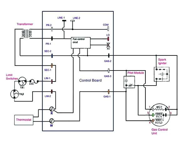32 wiring diagram for electric furnace  bookingritzcarlton