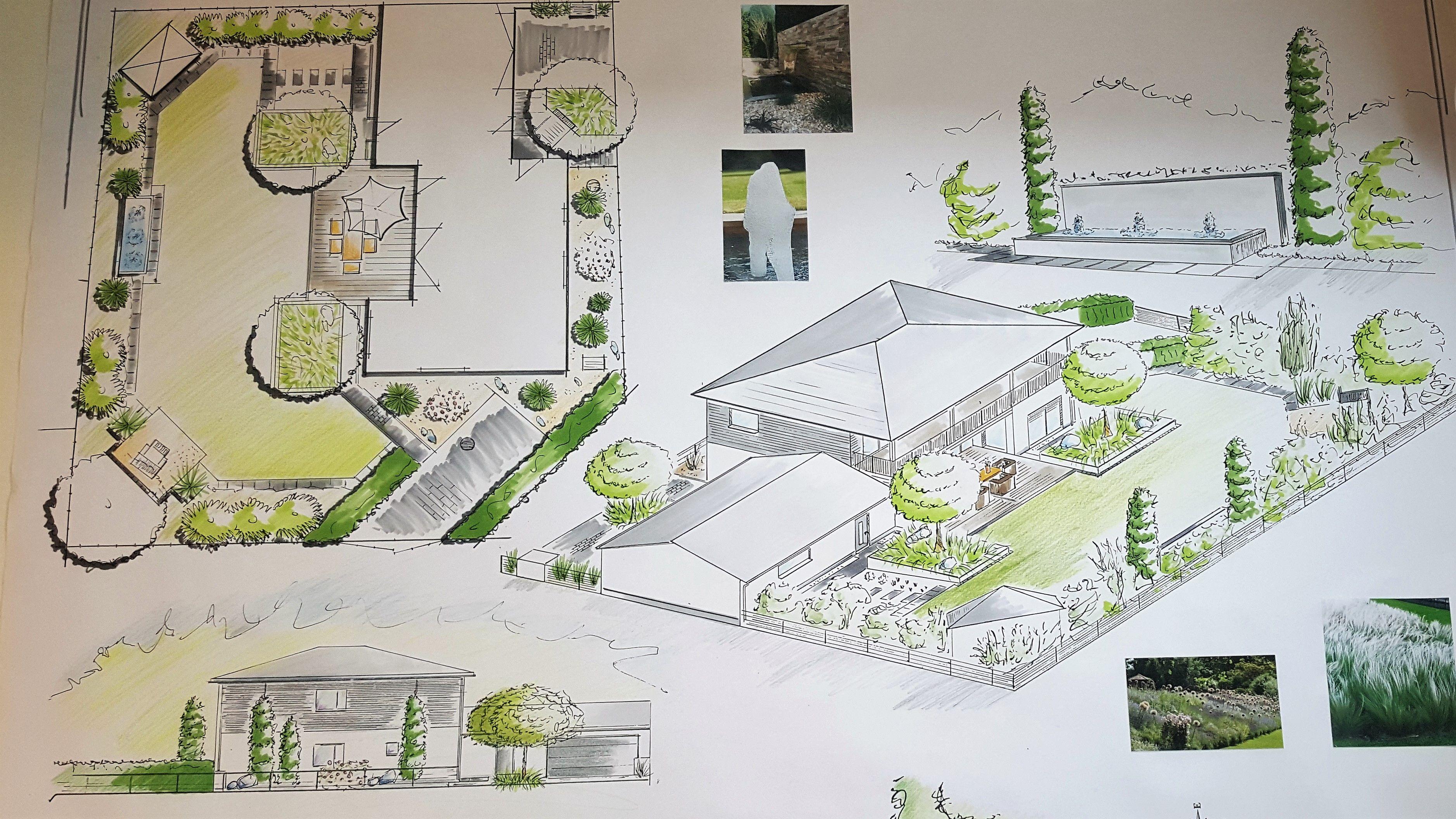 Entwurf Fur Einen Garten Ubersichtsplan Mit Ansichten Garten Gartenentwurfe Planer
