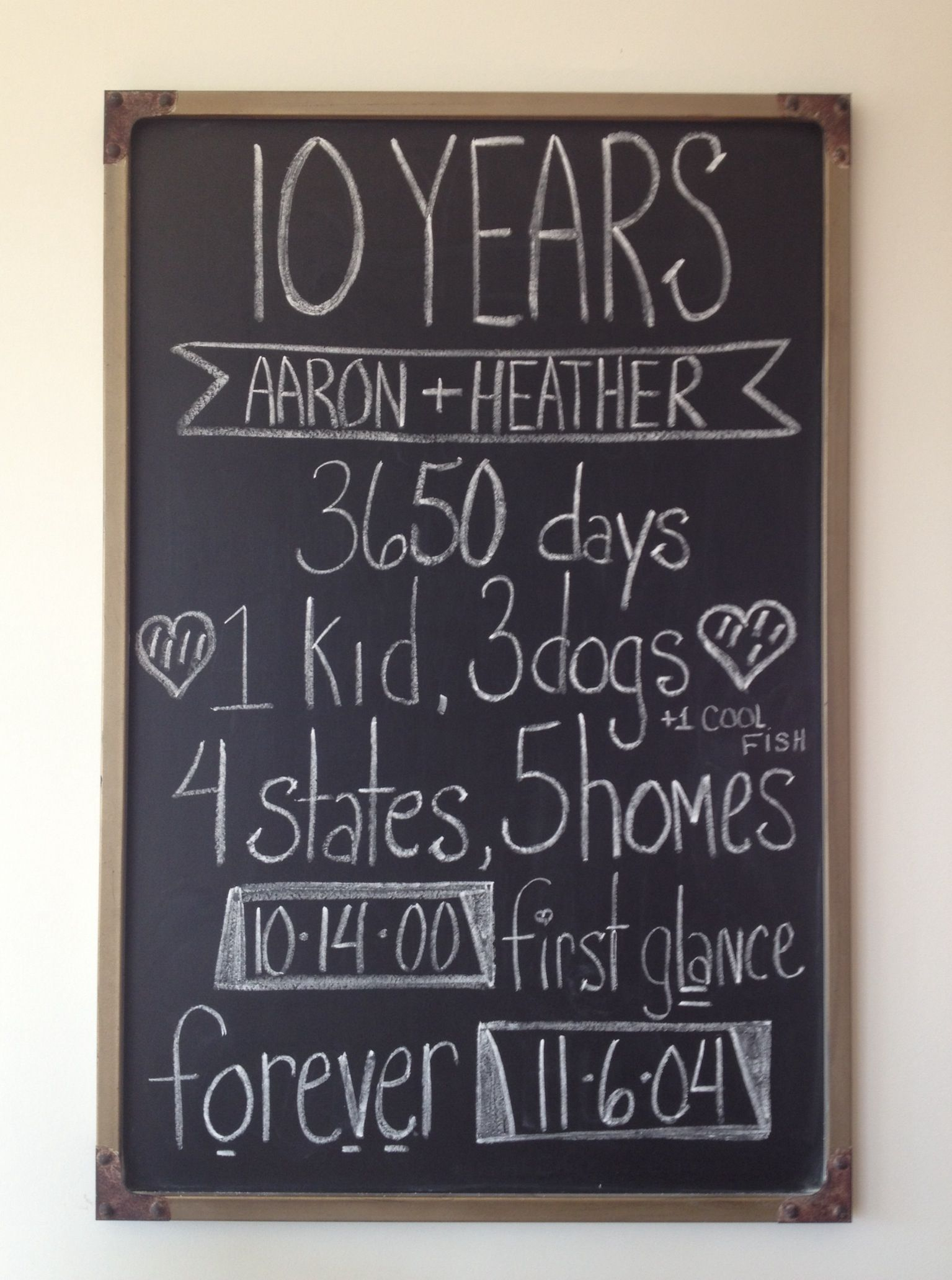 10 Year Anniversary Chalkboard Chalk It Up Anniversary