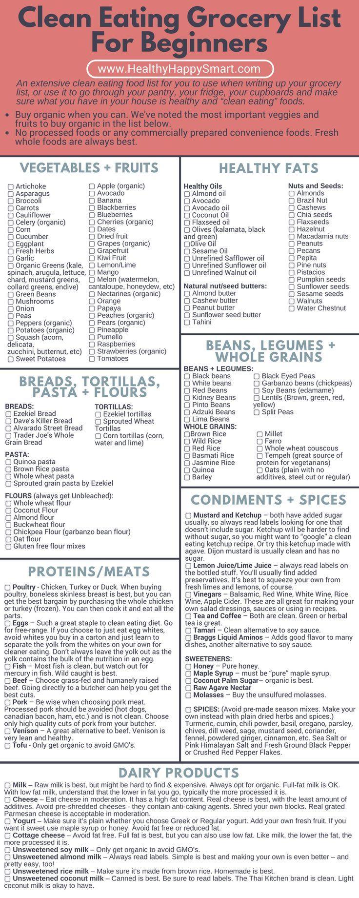 Clean Eating Grocery List Healthy Food List Low Carb Foods Diets