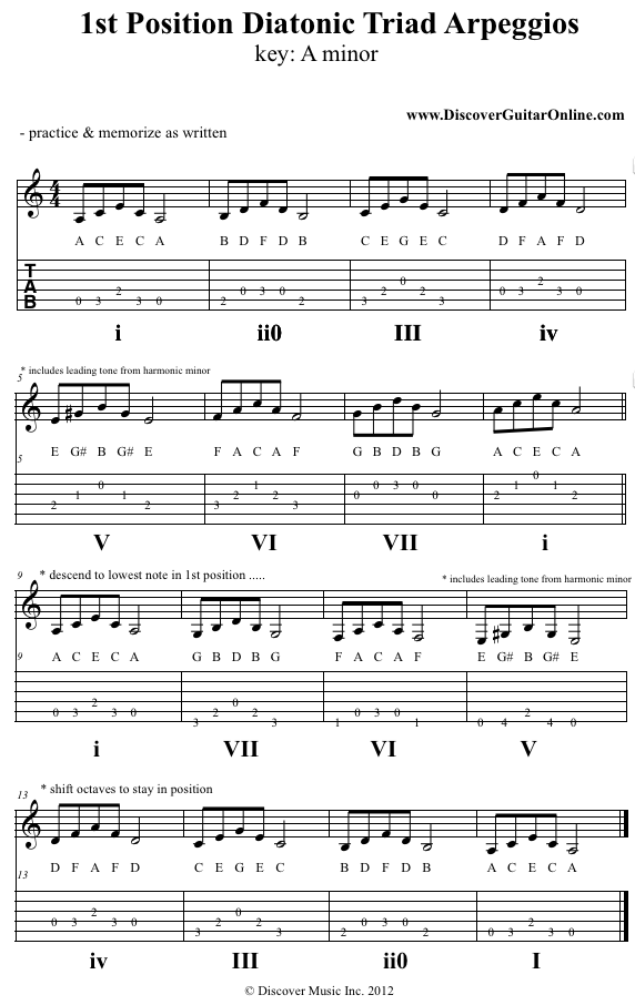 Diatonic Triad Arps in 1st Position: A minor | Discover Guitar Online, Learn to Play Guitar