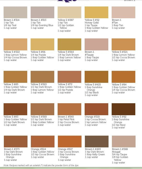 Brown 1 How To Dye Fabric Rit Dye Colors Chart Diy Dye