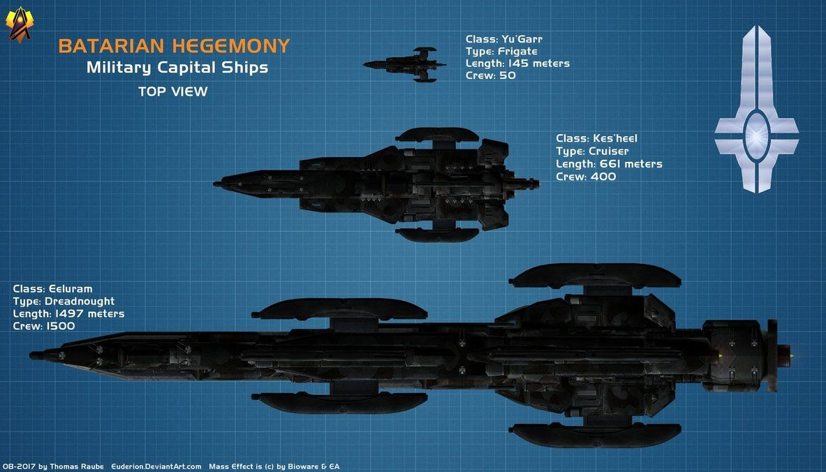 Batarian Ships Comparison Top View By Euderiondeviantartcom On