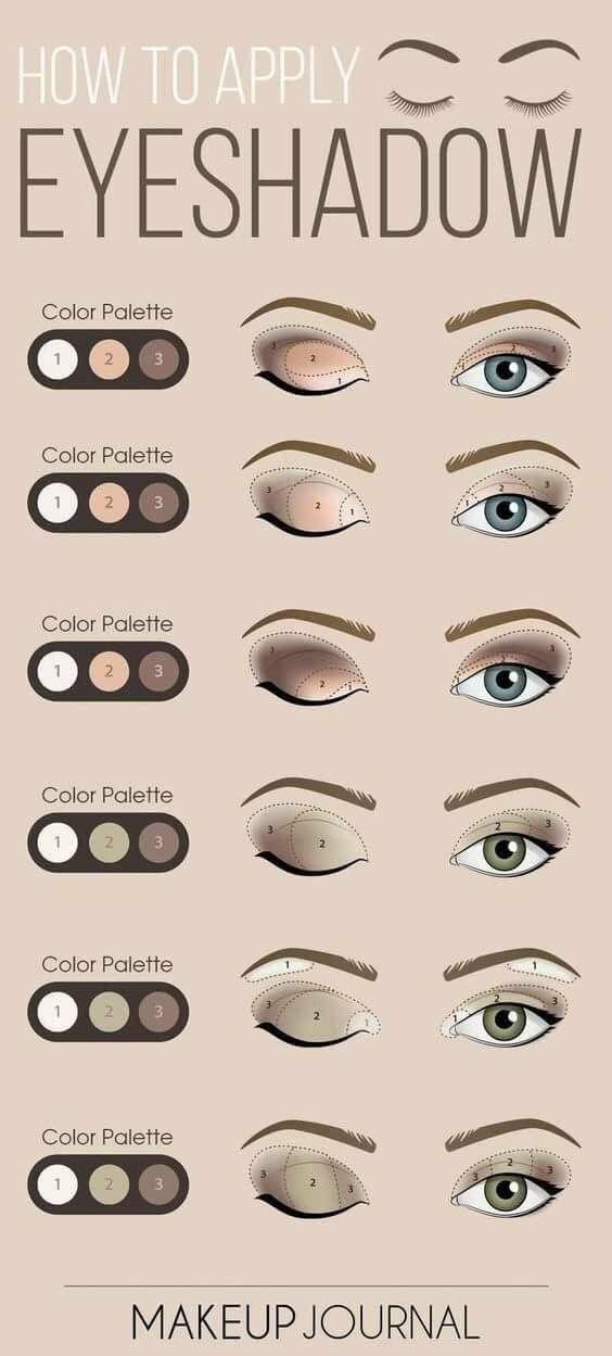 Pin By Maria Polixenia On Eyeshadow Tutorials Bronze Smokey Eye Makeup Secret Eye Makeup Tutorial
