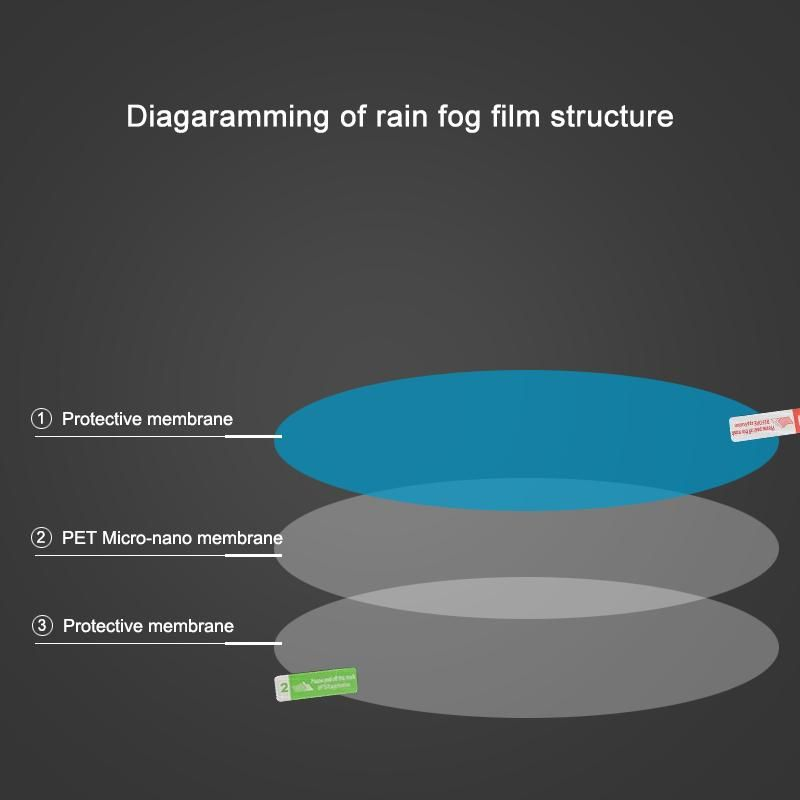 2Pcs Car Rearview Mirror Film Anti-Rain Fog Waterproof PET Clear Film