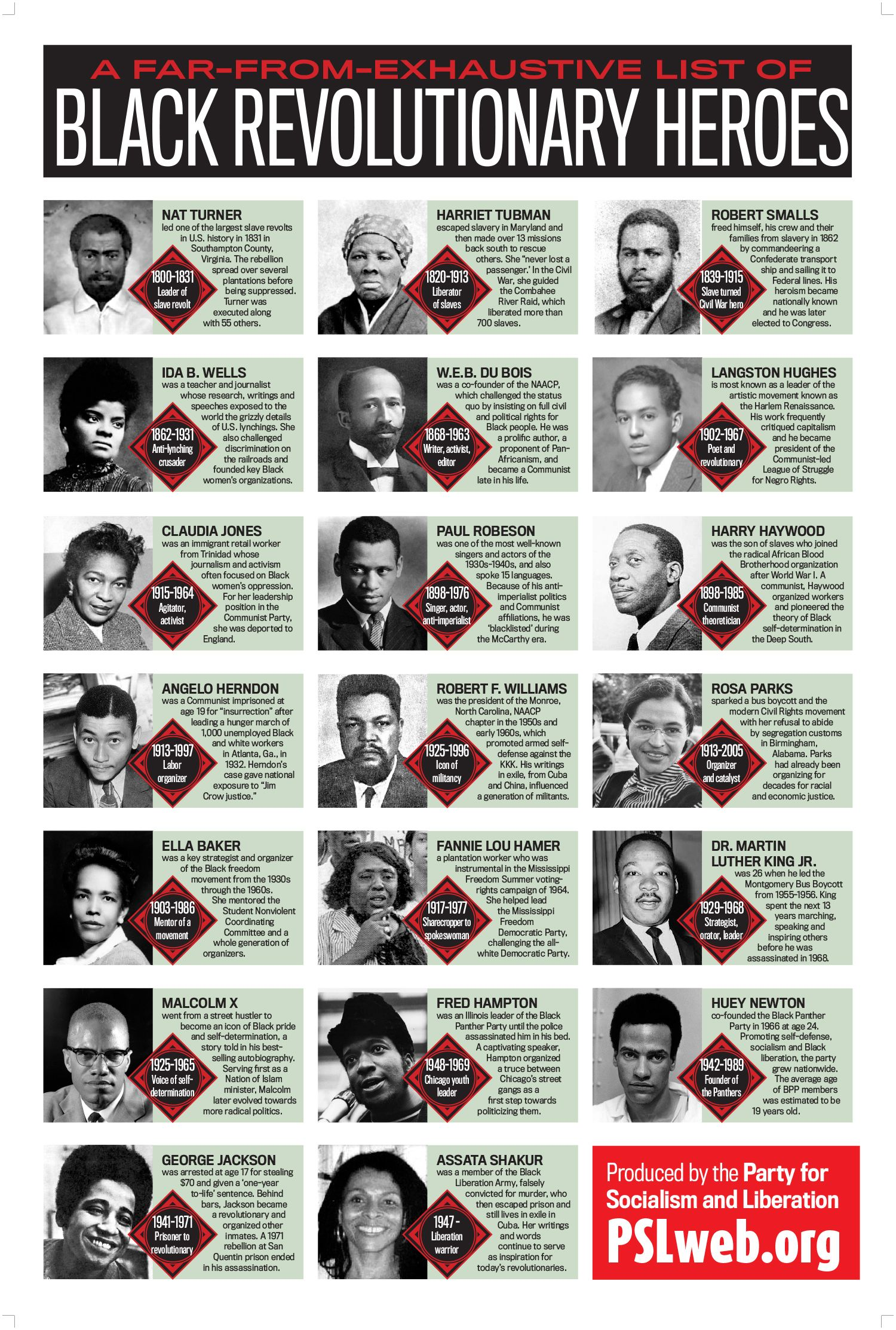 A Far From Exhaustive List Of Black Revolutionary Heroes