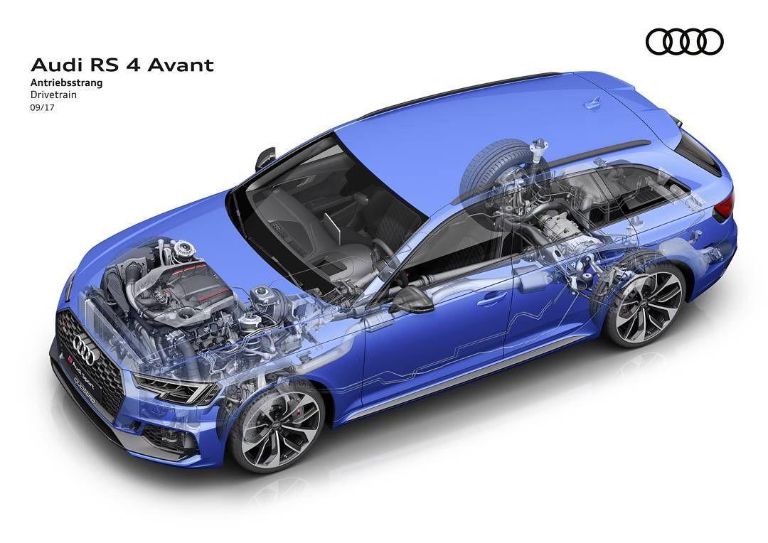 audi rs4avant audirs4 car auto 3dmodel mechanic