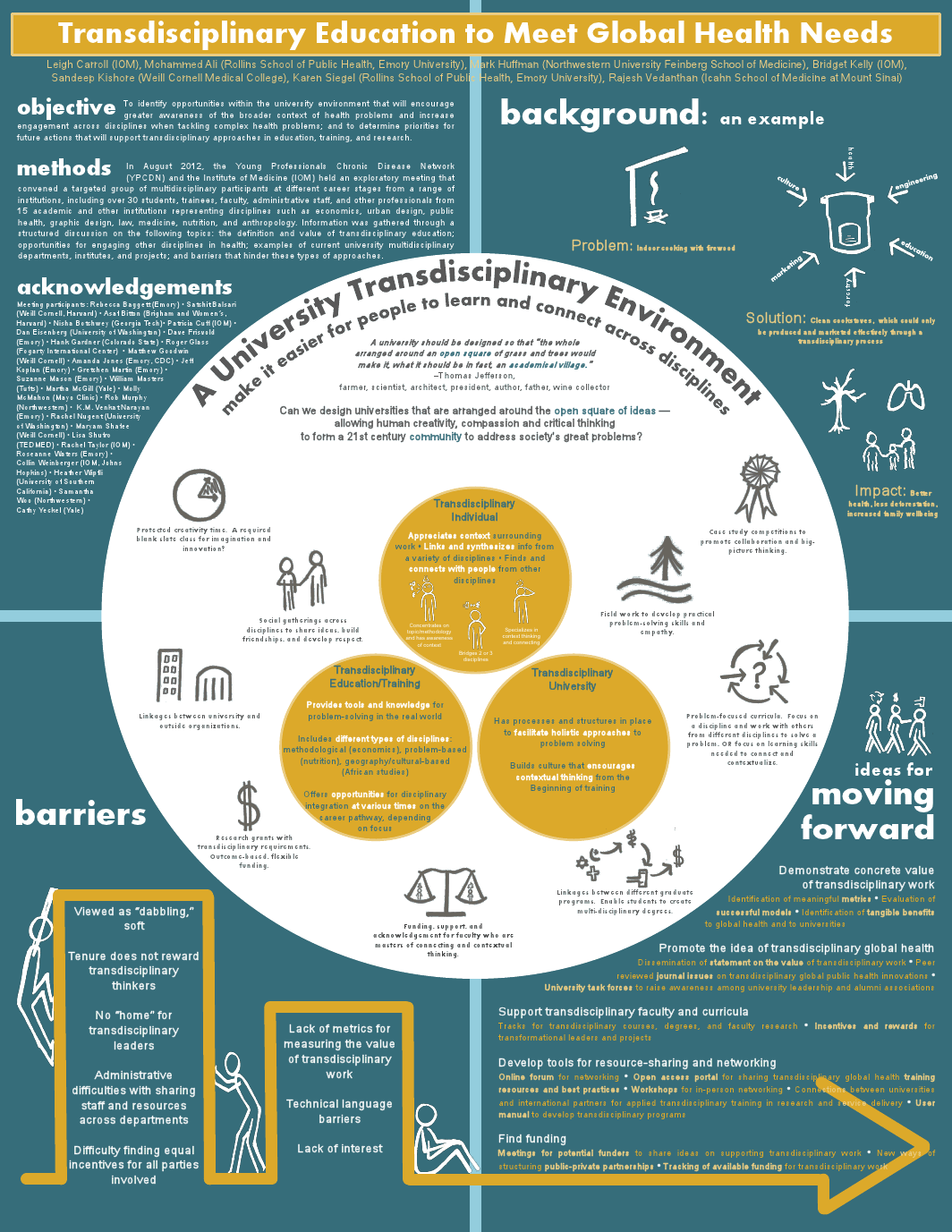 Poster design education - Innovative Poster Highlights Work Towards Trans Disciplinary Education For Global Health