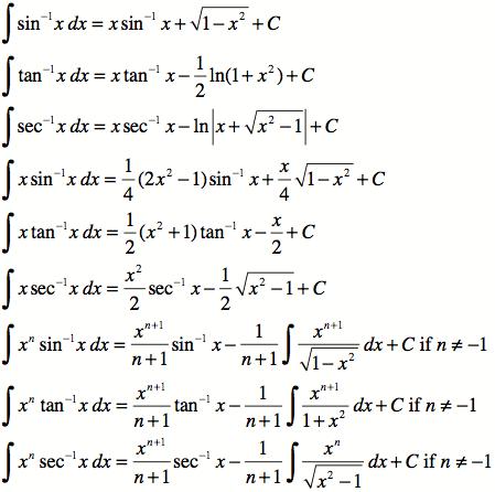 Integrals of inverse trigonometric functions also knowledge pinterest rh