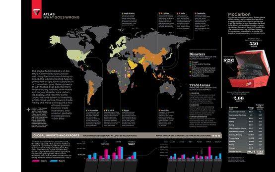 Global food market: Carl De Torres