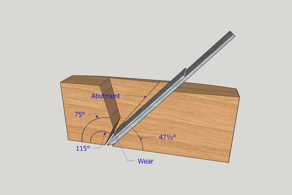Wooden Plane Throat Geometry Wooden Plane Used Woodworking Tools Woodworking Hand Tools