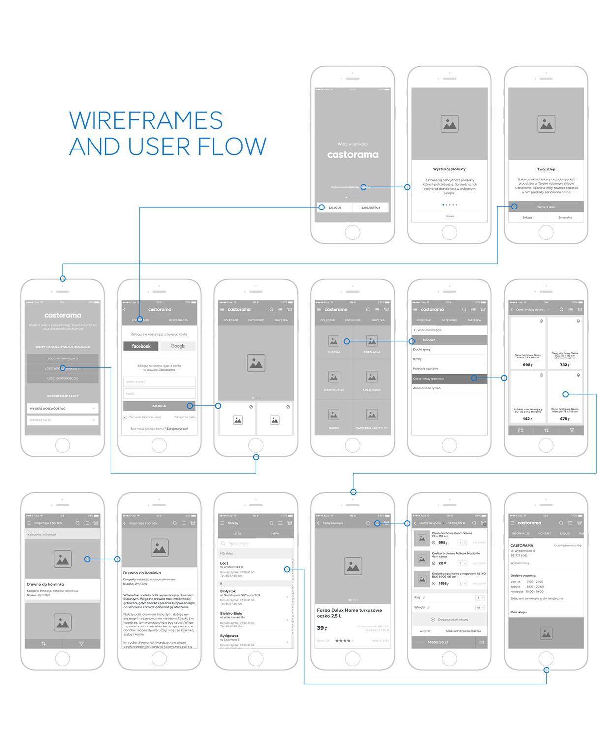 Castorama Mobile App On Behance App Design Layout App Design Wireframe Design