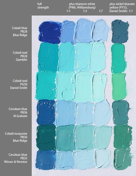 Cobalt Blue Comparison paintings for class Mixing paint colors