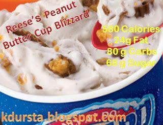 One Fit Fighter's Blog: Cookie Dough Greek Yogurt