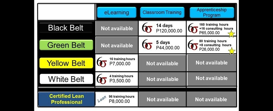 Six Sigma Training And Certification Philippines Six Sigma Manila