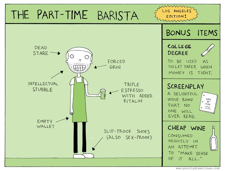 The Typical Part Time Barista Barista Humor Barista Barista Problems