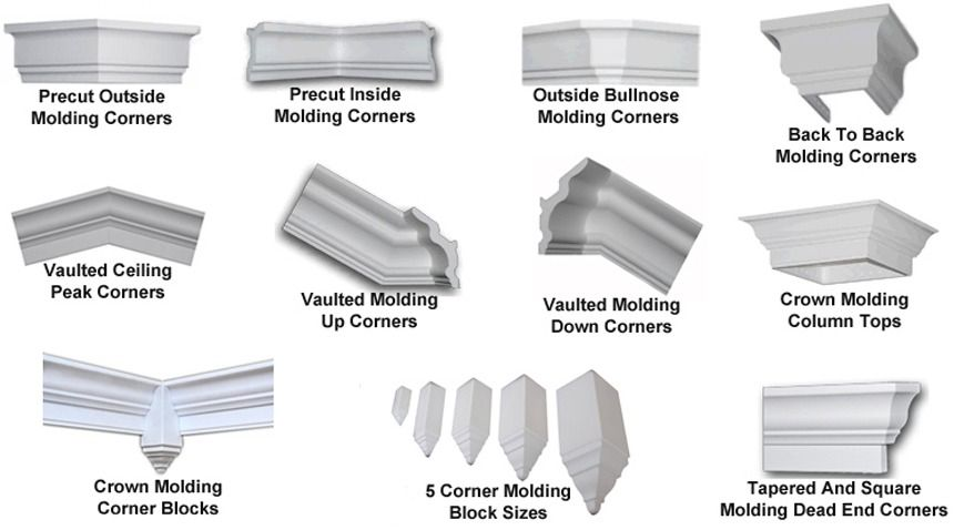 Here Is A Short List Of Our Styrofoam Crown Molding Products We Offer To Help Make Your Project Easier In 2020 Crown Molding Foam Crown Molding Floor Molding