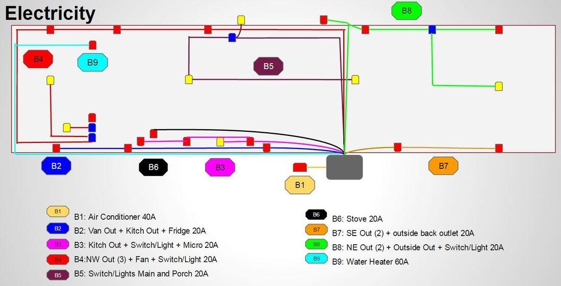 Picture Electrical plan, Electricity, Door seals