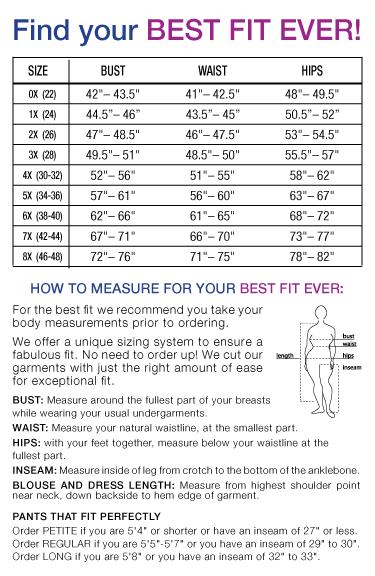 Bra Cup Size Chart Diagram