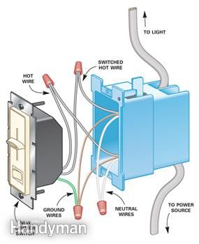 How to Install Dimmer Switches HOW TO Home electrical