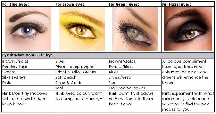 Rare Eye Colors Chart Telegram