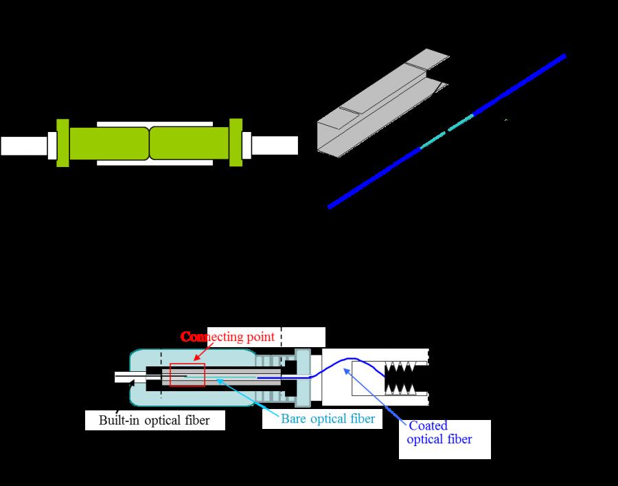 fiber connectors guide