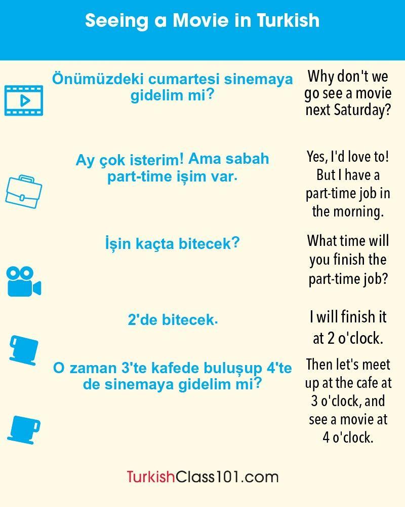 Learn_Turkish Seeing a movie in Turkish Turkish