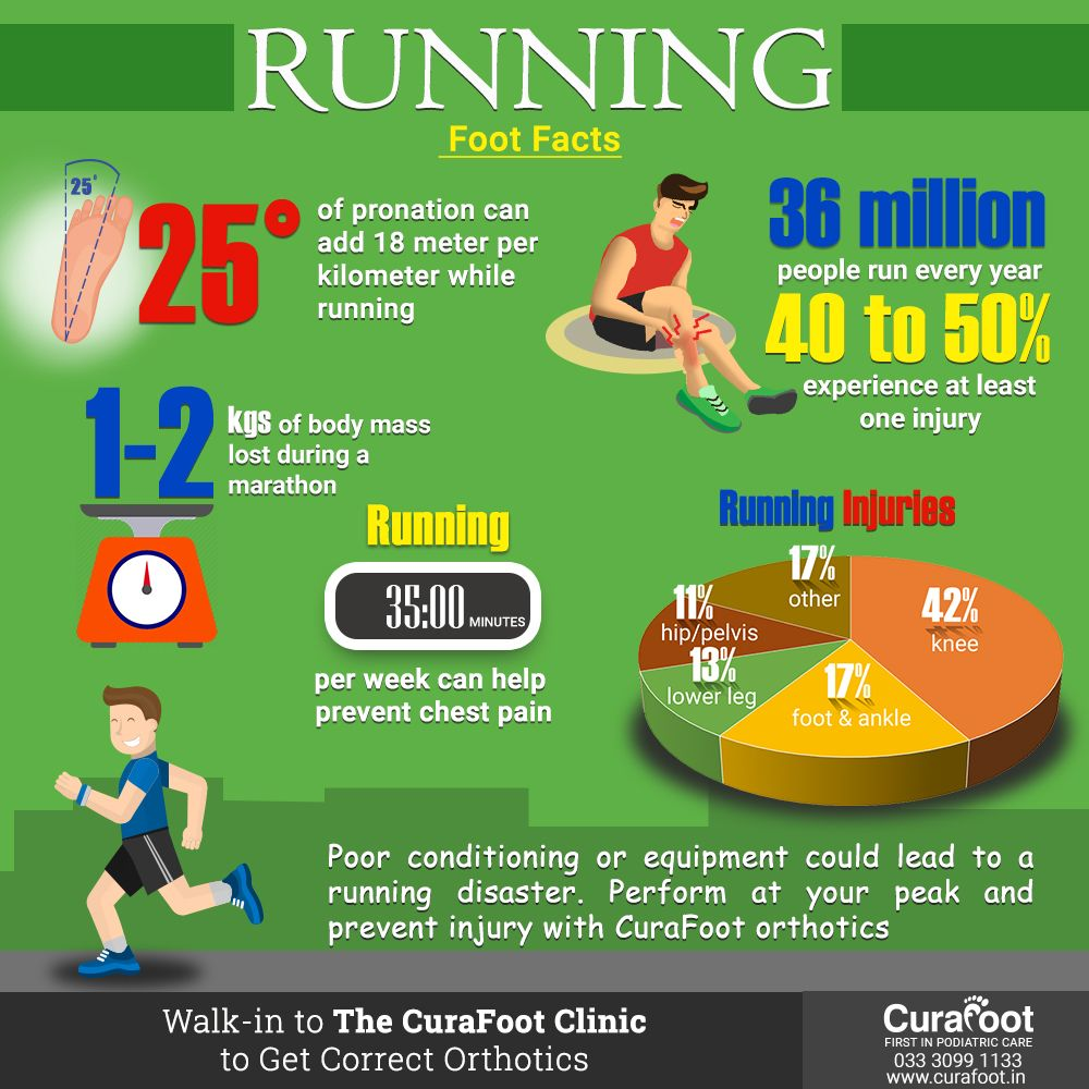 If you're a passionate runner then here are a few amazing