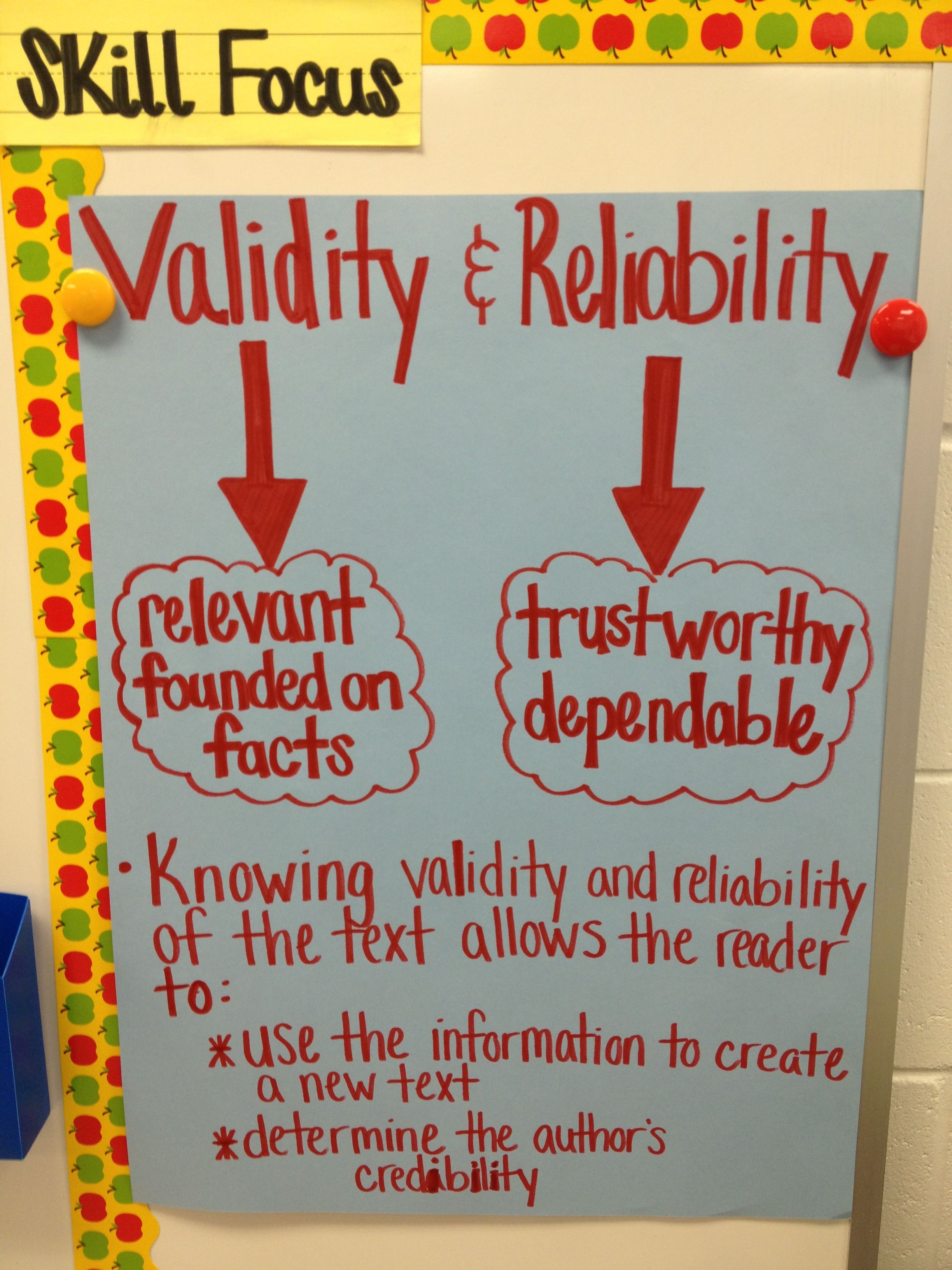 Validity And Reliability Anchor Chart 5th Grade