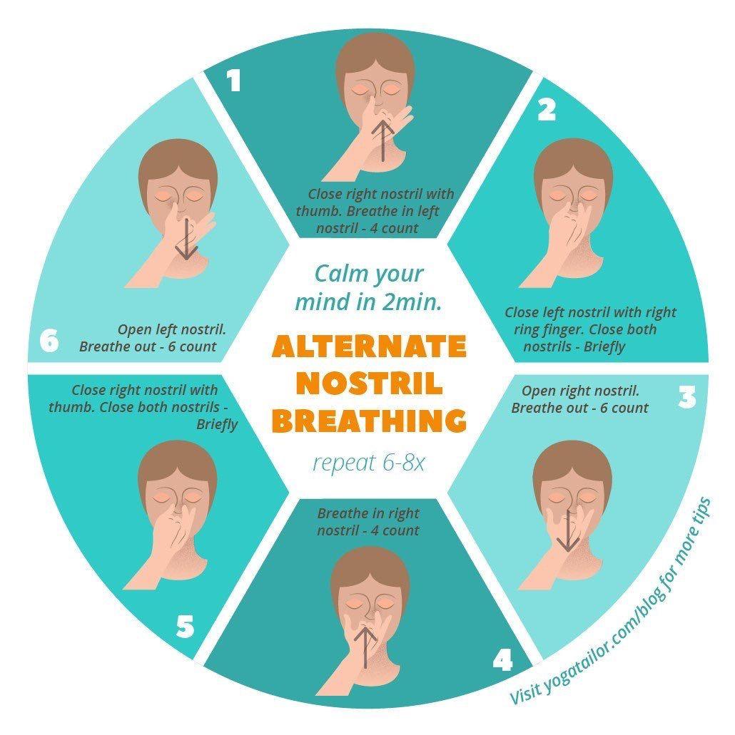 Nadi Shodhana or Alternate Nostril Breathing h/b calming meI