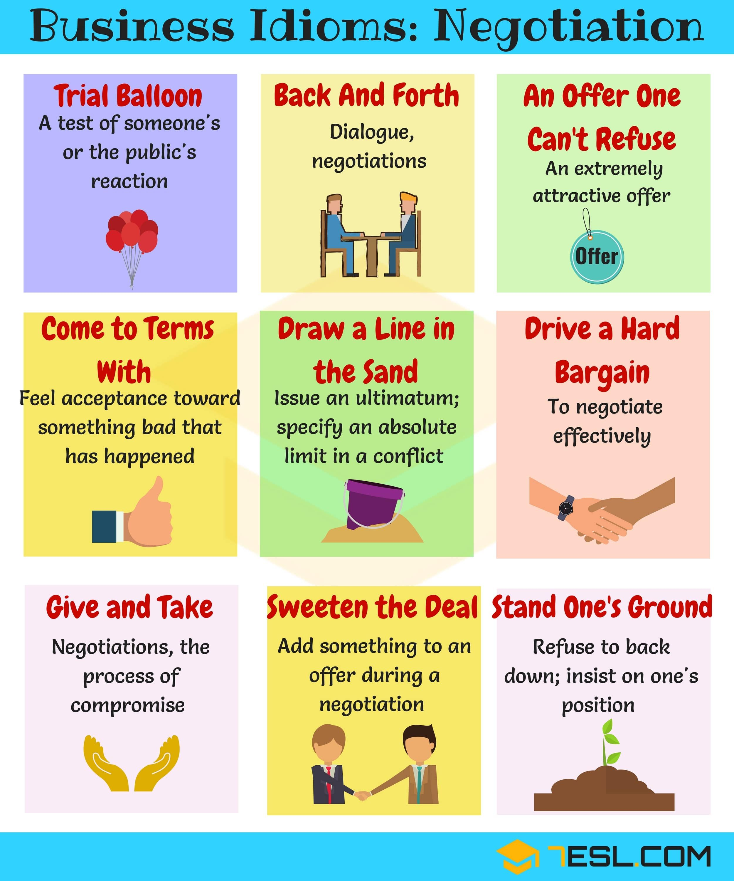 Useful Idioms For Business Negotiations In English
