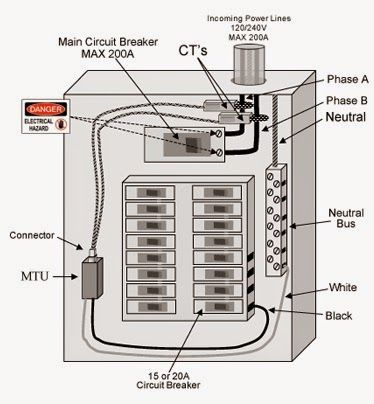 electrical engineering world home fuse box diagram rh pinterest com Electrical Box Wiring Diagram Electrical Box Wiring Diagram