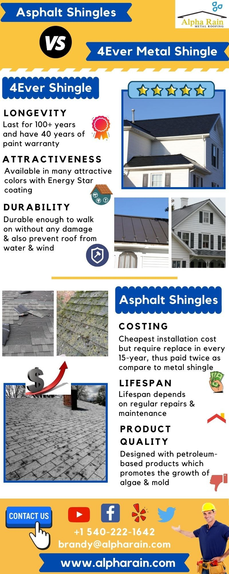 Compare Cost Of Different Asphalt Roof With Metal Shingles In 2020 Metal Shingles Shingling Asphalt Shingles