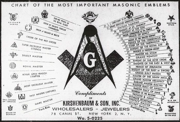 Masonic Symbols And Their Meaning Ganja Farmers Emerald Triangle