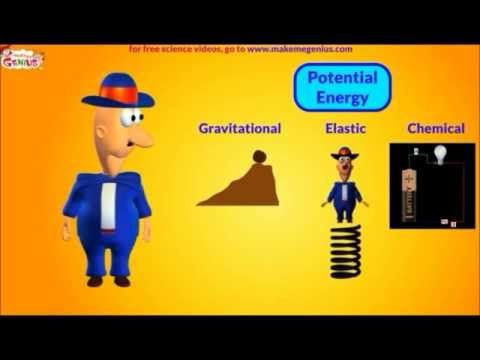 Potential and Kinetic Energy Lesson for kids | SixthGradeStaff.com ...