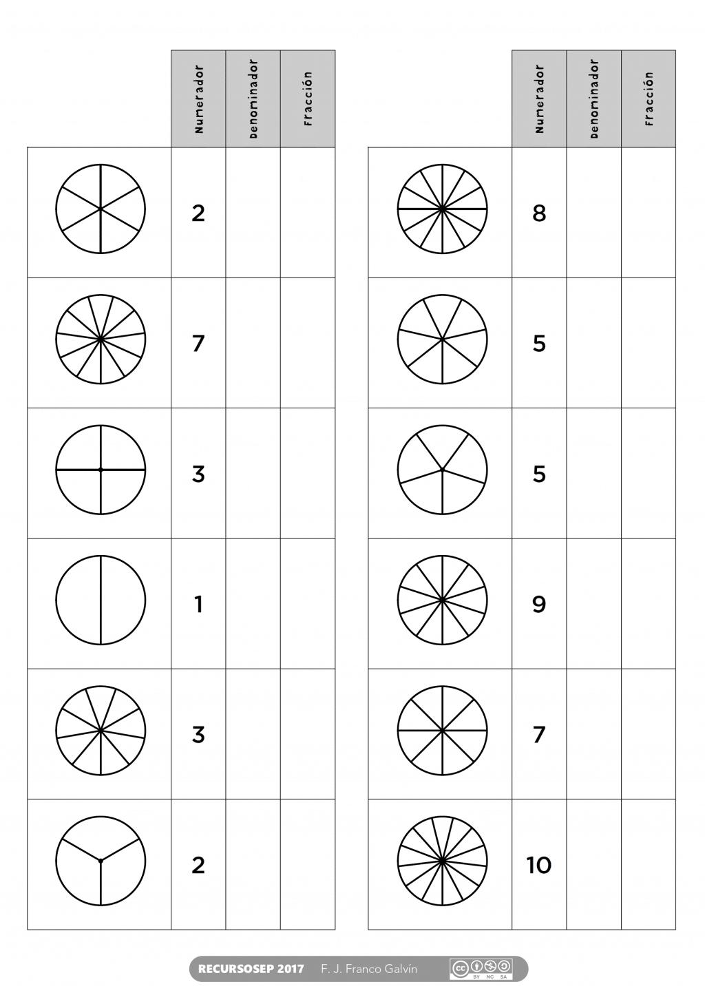 Trabajamos el concepto de fracción | mat dic | Ejercicios de ...