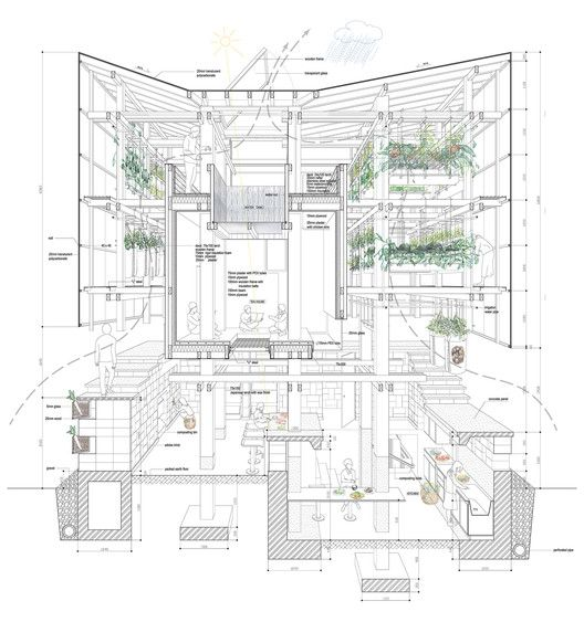 30 plans sections and details for sustainable projects 30 plans sections and details for sustainable projects sectional perspectivekengo kumaarchitecture diagramsarchitecture ccuart Choice Image