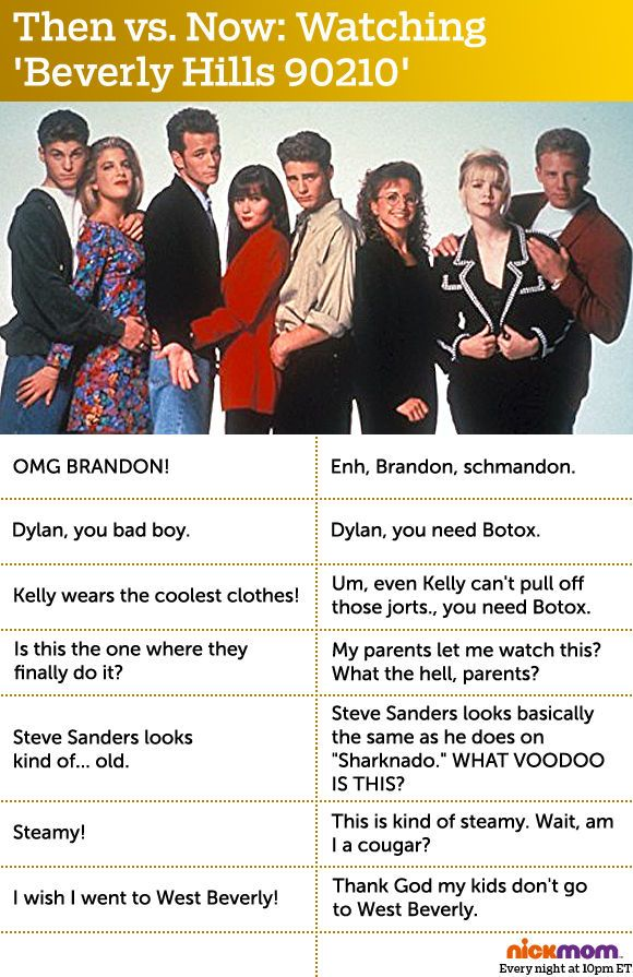 ce850c68 Then vs. Now: Watching 'Beverly Hills 90210' | In Other Words ...