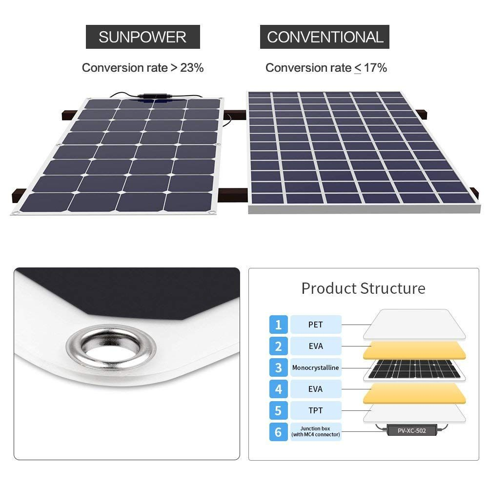 Allpowers Solar Panel 100w 18v 12v Bendable Flexible Solar Charger Sunpower Solar Module With Mc4 For Rv Boat Solar Power Charger Solar Panels Solar Charger