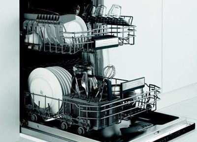 Pin On Dishwasher