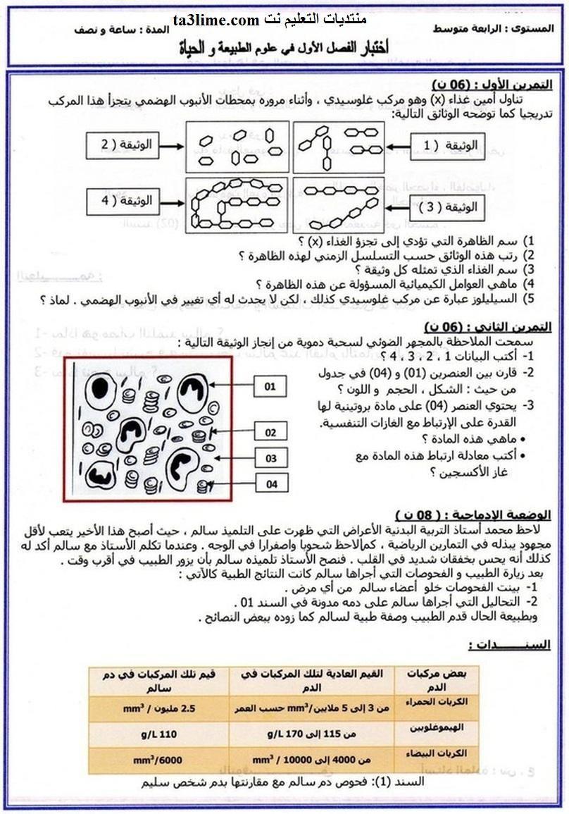 اختبار الفصل الاول في مادة العلوم الطبيعية والحياة للسنة الرابعة متوسط نمودج رقم 10 منتديات التعليم نت Education Science Alta