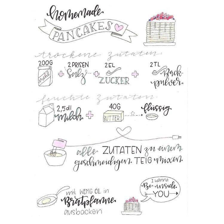 Letter Lovers: donnerletter zu Gast im Lettering Interview