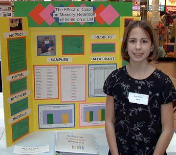 Hot Dog Sunscreen Science Fair Project