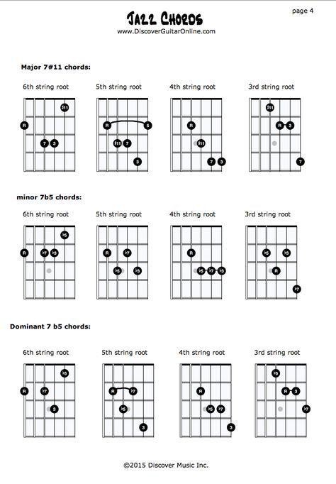 Jazz Chords pg4: Maj7#11 - m7b5 - Dom7b5 | Discover Guitar Online ...