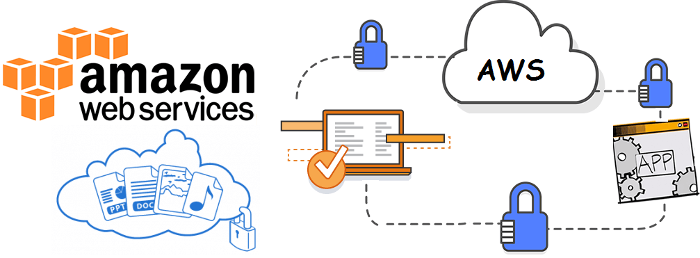 How To Install Ssl Certificate On Amazon Web Services Aws Amazon