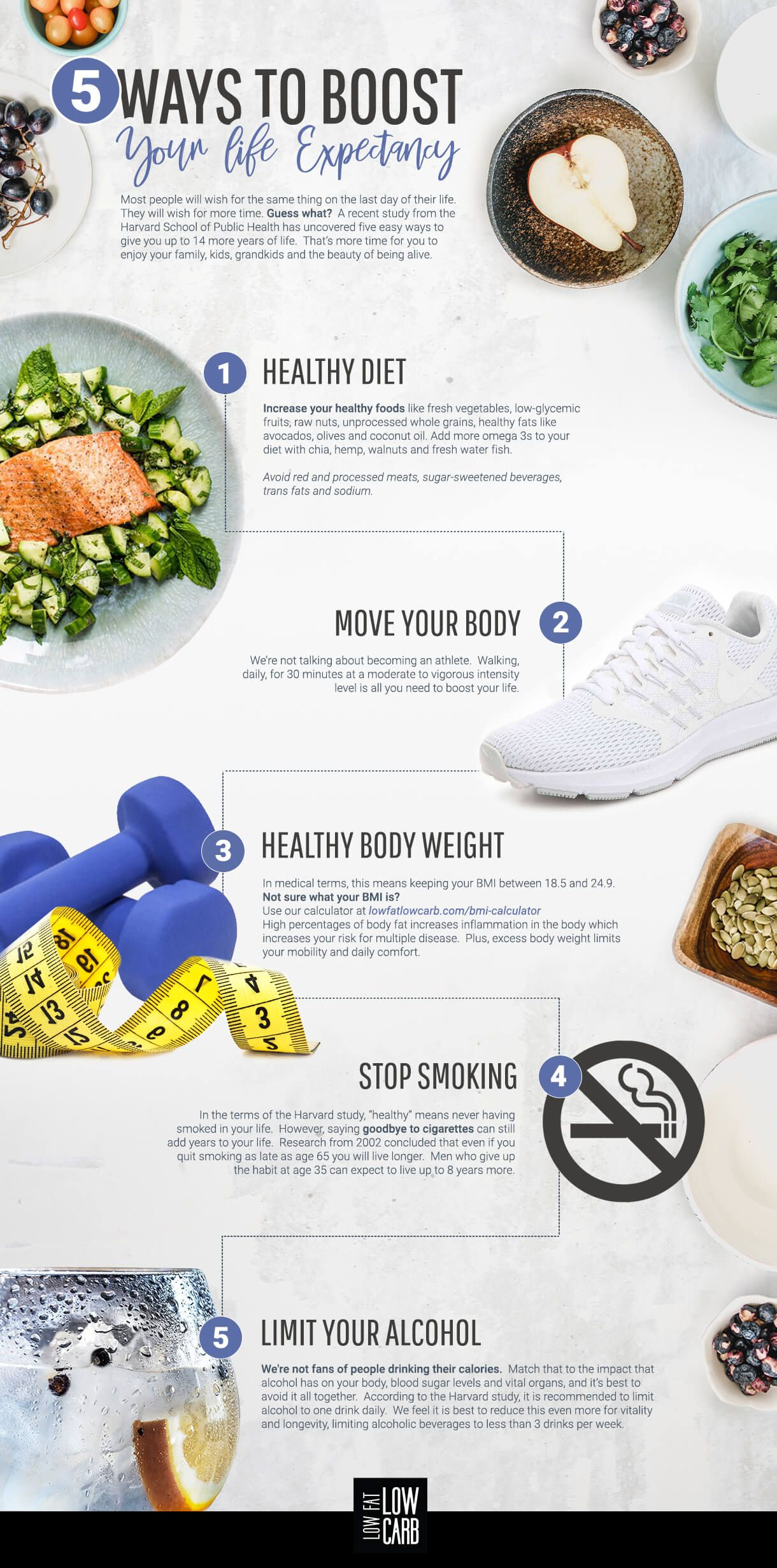 Pin On How To Get Skinny