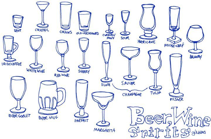 Types Of Glass Cocktail Glasses Illustration Types Of Cocktail Glasses Custom Martini Glasses,What Is A Marriage License Application